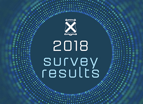 Survey Reflects Positive Improvement